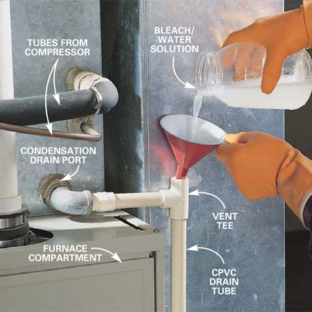 <b>Photo 8: Clean a clogged drain</b></br> Check the Condensation drain for sludge and algae growth. If it's partially clogged, pour a bleach solution (1 part bleach to 16 parts water) through the tube. This rigid plastic tube can't be removed unless you cut it. Flexible tubes should be removed and cleaned. If possible, poke a wire into the drain port to make sure it's not blocked.