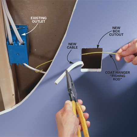 <b>Photo 4: Fish the cable to the new location</b></br> <p>MARK the  opening for the new box and cut it out with a drywall saw. Fish for the new  cable with a hook made from a wire coat hanger. Pull the cable through the  opening cut in the wall. Then strip about 9 in. of sheathing off the end of the  cable, insert the cable so the sheath extends about 1 in. into the box and  mount the box in the wall as shown in Photo 5. </p>