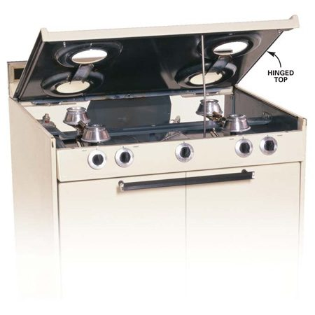 <b>Standard gas range</b></br> On a standard range the key parts, the igniters or pilots, are under the top, which lifts up on hinges.