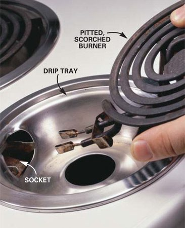 <b>Photo 1: Remove a bad burner</b></br> Compare the nonfunctioning burner with the other burners. If it looks  pitted and scorched, unplug the range, then slip the burner out of its socket  and replace it. To remove a burner, simply lift it slightly and pull the prongs  from the socket. You may have to wiggle it slightly to get the prongs to  release. Some burners are held by a screw that you must remove.