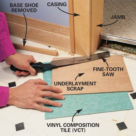 <b>Photo 2: Prepare door casings and jambs</b></br> Saw off the bottom of door casings and jambs to allow room for the underlayment and tile to slide under. Finish tight cuts with a utility knife and sharp chisel.