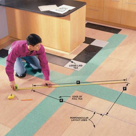 <b>Photo 4: Loose-lay the tile</b><br/>Loose-lay tile to check the size of cut pieces. Snap a chalk line across the center of the room, parallel to the most prominent wall and aligned with the edge of a tile. Use the 3-4- 5 triangle method shown to snap a line perpendicular to the first, also aligned with the edge of a tile. Darken the lines with a straightedge and pencil.
