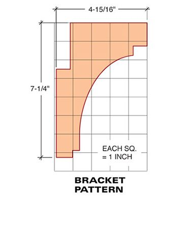 Wood Shelf Bracket Patterns Designs For Walls Door Plan