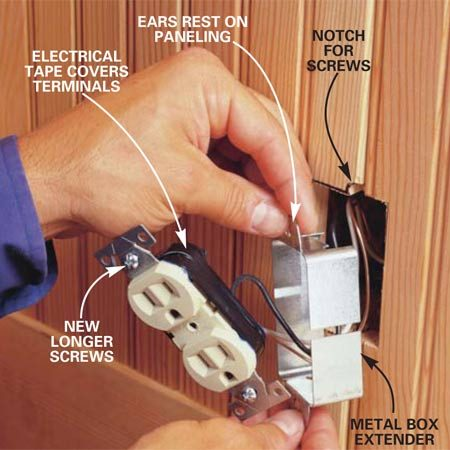 <b>Photo 10: Install a box extender</b></br> Slide special box extenders through the paneling and into the electrical boxes to extend the box. Reattach the receptacles and switches with extra-long screws. <strong>Caution:</strong> Make sure the power is turned off at the main electrical panel.</p>