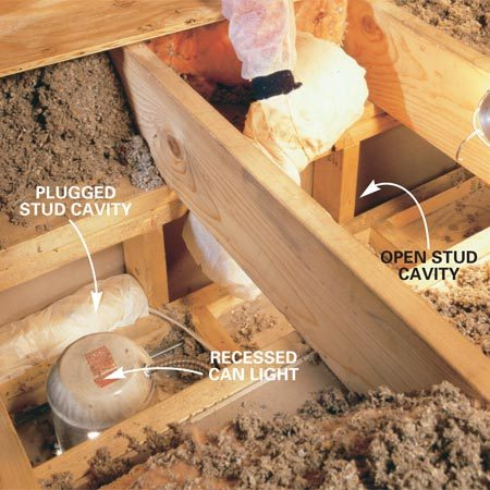 <b>Photo 2: Plug open stud cavities</b></br> Fold the bag over once and stuff it into the open stud cavity. Make sure there's enough insulation in the bag to form a tight fit in the cavity.