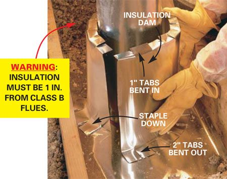 <b>Photo 7: Separate insulation from the pipe</b></br> Form an insulation dam to prevent insulation from contacting the flue pipe. Cut enough aluminum from the coil to wrap around the flue plus 6 in. Cut slots 1 in. deep and a few inches apart along the top and bend the tabs in. Cut slots about 2 in. deep along the bottom and bend out the tabs. Wrap the dam around the flue and secure the bottom by stapling through the tabs.