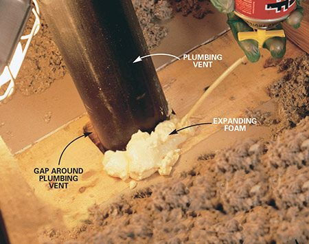 <b>Photo 8: Use foam around pipes</b></br> Stuff a small piece of fiberglass batt insulation into the space around the plumbing vent pipe as a backer for the expanding foam. Then follow the directions on the can to fill the space around the pipe with expanding foam insulation.