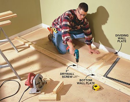 <b>Photo 2: Cut the top and bottom wall plates</b></br> CUT  2x4s to fit between the walls for the top and bottom plates and mark the  position of the studs, door openings and intersecting wall on both (Fig. A).  Align the outside edge of the bottom plate with the chalk line and screw or  nail it to the floor. Don't fasten the plate where the door opening will be;  you'll cut it out later.