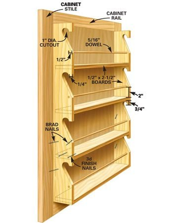 Figure A: Swing-Out Spice Rack