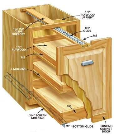 Shelf unit dimensions will vary according to cabinet<br/> size.