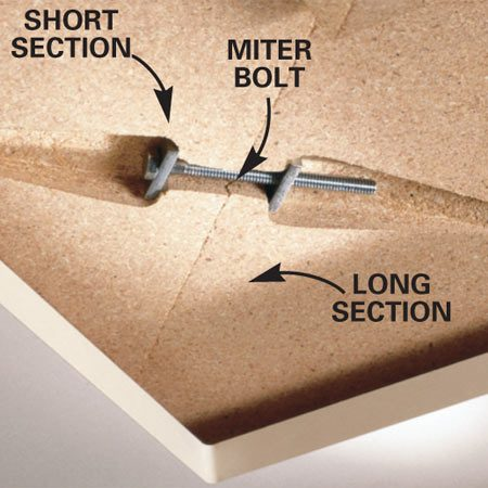 <b>Photo 4: Hold the corners together </b></br> Temporarily bolt the two corner pieces together from below. Use the special miter bolts (above) that come with the countertop.