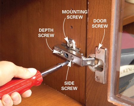 <b>Adjust depth and side screws</b></br> <p>Euro hinges  are   designed for  easy adjustment.    If the door  isn't flush with the doors   next to it,  adjust the depth screw.   This screw  moves the door in or out.   Some depth  screws move the door as   you turn  them. But with most, you   have to  loosen the screw, nudge the   door in or  out and then tighten the   screw. If  your hinges don't have depth   screws,  start with the side screws.   These move  the door from side to side.   In some  cases, you have to loosen the   depth screw  slightly to adjust the side   screw.</p>