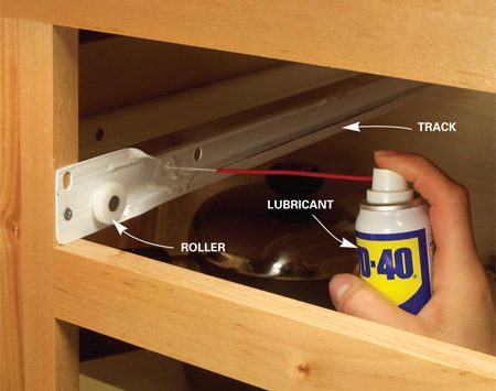 <b>Spray lubricant on tracks and rollers</b></br> <p>A few  minutes of cleaning and lubricating   can make  drawer slides glide   almost like  new. Start by removing the   drawers so  you can inspect the slides.   You can  remove most drawers by   pulling them  all the way out, then   either  lifting or lowering the front of   the drawer  until the wheels come out   of the  track. Wipe the tracks clean and   coat them  with a light spray lubricant.   Also  lubricate the rollers and make   sure they spin easily. </p>