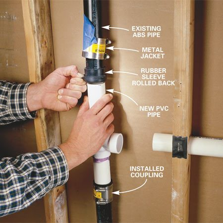 <b>Photo 1: Connecting PVC and ABS</b></br> Slide the steel jacket onto the pipe. Then slide the rubber sleeve over one pipe and then the other. You may have to roll the sleeve back to get the pipe in. Tighten the jacket over the rubber.