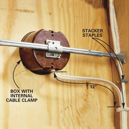 <b>Photo 4: Staple cable near boxes</b></br> Staple within 12 in. of boxes that have built-in cable clamps. Stacker staples allow for stacking cables in the center of studs.