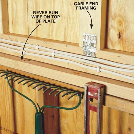 <b>Photo 6: Run cable along the gable ends. </b></br> Run cable along the bottom faces of gable end framing but never lay it atop wall plates where it can't be seen. If you run cable along the face of plates, don't hang tools there