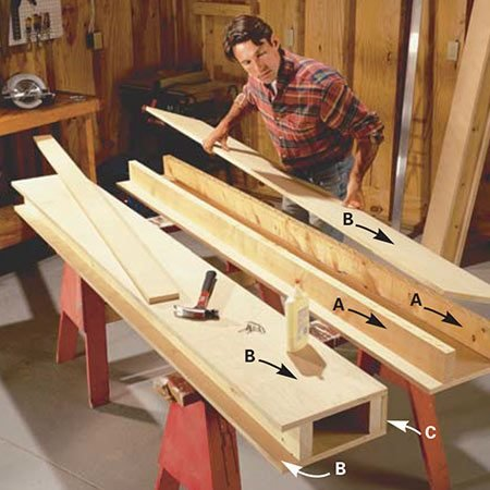 <b>Photo 2: Assemble the sides</b></br> <p>Glue and nail the plywood sides (B) to straight 2x6s (A) ripped to 4 in. wide. Leave a 2-in. gap at the back and a 3/4-in. gap in the front. Next, glue and nail the front 3/4-in. plywood piece (C) so it's flush with the sides. Make all four partitions exactly alike and be sure the pieces are all cut 1-1/4 in. less than your ceiling height. Let the glue dry for a couple of hours before assembling.</p>