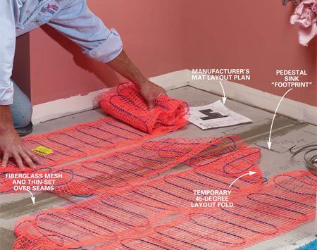 <b>Photo 3: Check the fit </b></br> Test-fit the mat, keeping the cable 4 in. from fixtures and walls and 2 in. from one another. Give priority to those areas where you'll stand barefooted the most. You must not cut or cross the cable, so make sure the mat fits.