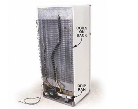 <b>Coils on the back of the fridge</b></br> Some refrigerators have the coils on the back of the unit. Brush and vacuum these coils in the same manner as coils found under a refrigerator.