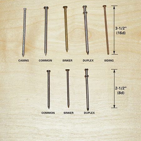 <b>Nails</b></br> For historical reasons, nails are sold both by a number followed by d and (less confusingly) by length.