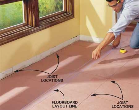<b>Photo 3: Mark the joist locations </b></br> Mark the joist (floor framing) locations on the wall before rolling out and stapling down the rosin paper. Snap chalk lines to mark the joists and, consulting your layout drawing, snap lines to mark out the flooring board layout.
