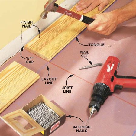 <b>Photo 5: Hand nail the first board in place </b></br> Rip to width and align the first board along the first chalk line, tongue out. Predrill and nail along the wall with 8d finish nails driven into every joist. Countersink them 1/8 in. and fill them with a natural color hardening putty. <strong>Note:</strong> Center the butt joints on the joist layout lines.