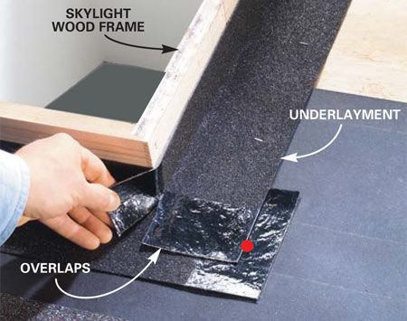 <b>Photo 1: Apply self-sticking underlayment</b></br> Install 6-in.-wide strips of a self-sticking waterproof underlayment. This underlayment will direct any water that may get through the metal flashing onto the roofing felt. Install from the bottom up, lapping each piece on top of the lower one.