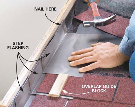 <b>Photo 3: Add step flashing</b></br> Weave the step flashing up the side of the skylight as you install each shingle course. Nail at the upper corner.
