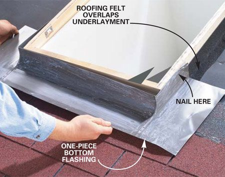 <b>Photo 2: Set the lower flashing</b></br> Set the bottom one-piece flashing on top of the shingle course. Nail it only at the upper corners; don't nail it into the roof.
