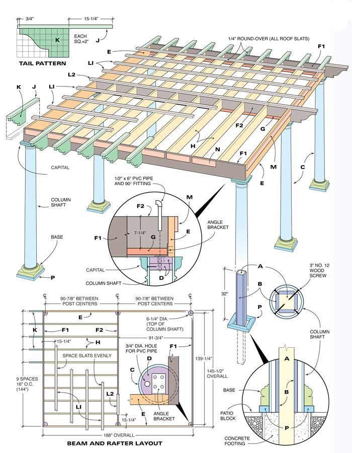 This illustration shows how the pergola is<br/> assembled.