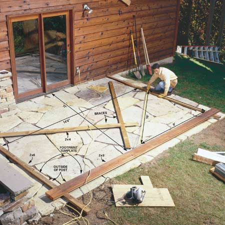 <b>Photo 1: Lay out the footprint </b></br> Assemble a rectangular template to mark the outer perimeter of the posts and beams. Use the dimensions from your plan and tack together 2x6s and a 2x8 ridge board. Square the template using the 6-8-10 squaring method shown. Nail 2x4s across the corners to keep the template square.