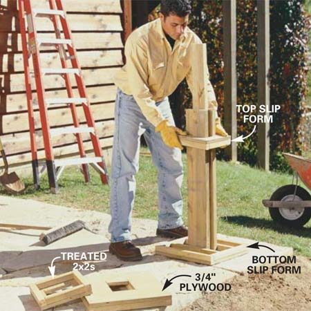 <b>Photo 4: Add the slip forms</b></br> Cut and assemble two lower and upper slip forms (used for post trim later; Fig. B), then slip them over the posts and let them rest on the patio.