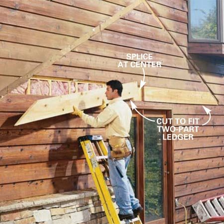 <b>Photo 6: Cut in the ledger</b></br> Snap chalk lines between the tops and bottoms of the two beams and cut the ledger recess through the siding and sheathing. Cut one end of a 10-ft. 2x10 ledger to match the roof angle, hold it in place, and mark and cut it at the center point. Nail the ledger in place with two 16d galvanized casing nails into each wall stud, <em>except for the studs on each side of the joist hanger position.</em> Repeat for the other ledger half.