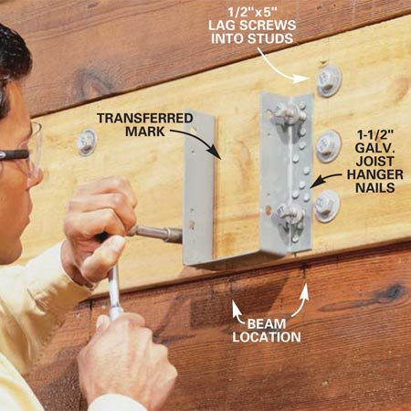 <b>Photo 7: Fasten the ledger</b></br> <p>Bolt the ledger into the studs on each side of   each joist hanger location with three evenly   spaced 1/2 x 5-in. lag screws with washers. Nail   triple 2x10 joist hangers to the ledger at each beam  location   with 1-1/2 in. galvanized joist hanger nails, then   screw through the large hanger holes with 1/2 x  2-in. lag   screws. (First  drill 3/8-in. pilot holes for all lag screws.) </p>