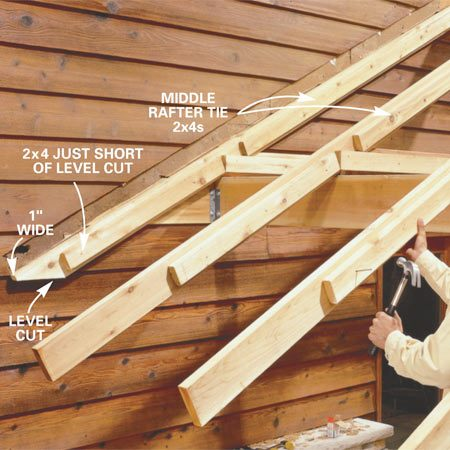 <b>Photo 14: Add rafter ties and rafter boards</b></br> <p>Cut the middle 2x4 rafter tie boards so   they're flush with the outside of the beams.   Nail them to the rafters and the 2x6 ceiling   ties with 10d nails spaced every 12 in. along each  edge.   Cut the 2x4 rafter center boards as shown here and  in   Fig. A and nail them to the center of the 2x6  rafters. Cut   the center 2x4 rafter tails so they're just short of  the horizontal   level cut. </p>