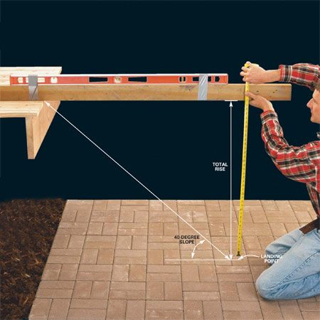 <b>Photo 1: Measure the total rise to the deck landing</b></br> Picture a stair slope in your mind to estimate about a 40-degree slope and guess at a landing point. Then measure the total rise to the landing spot with a straight 2x4 and a 4-ft. level.