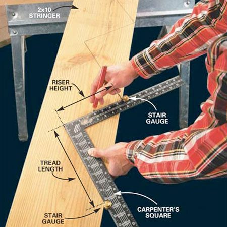 <b>Photo 2: Layout the stairs</b></br> Clamp the stair gauges to the carpenter's square. Use the narrow part of the square for clamping the riser gauge and the wider part for the 10-1/4 in. tread. Lay out the stairs by drawing on the outside of the square, sliding the square along until it meets the last mark.