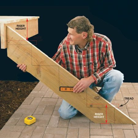 <b>Photo 4: Test fit the stringer </b></br> Cut only the top and bottom of the stringer with a circular saw. Test fit the stringer by placing it against the deck, and check the tread level with a small level.