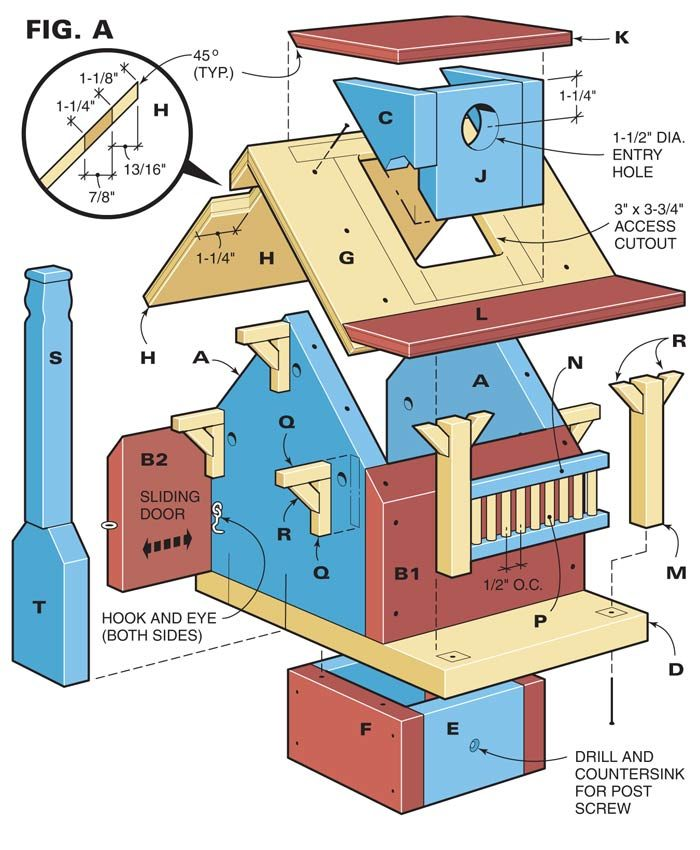 Woodwork do it yourself bird house plans pdf plans for Step by step to build a house yourself