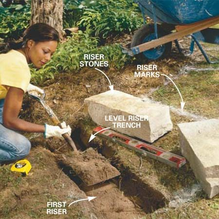 <b>Photo 2:  Set the first stone riser deeper</b></br> Dig a trench for the first stone riser. Plan to leave enough of the riser stone exposed so the step will be at the correct height when you set the stone tread on top.