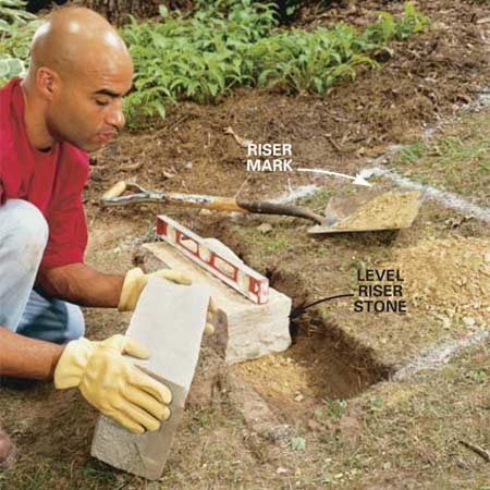 <b>Photo 3: Level the riser</b></br> Level the riser stones by removing soil or adding gravel as needed. Set the distance from the ground (or future path) to the top of the first riser stone equal to the riser dimension less the thickness of the tread.