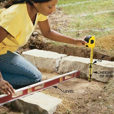 <b>Photo 4: Excavate the first tread and second riser</b></br> Dig straight back, level with the top of the first riser stone, to 10 in. beyond the mark for the second riser. Set the next riser stone so the distance from the dug-out ground to the top of the stone is <em>equal</em> to your riser height. Adjust the height of the riser by burying a bit of the stone or adding gravel under it. Level the top.