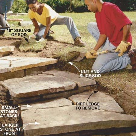 <b>Photo 9: Blend the yard into the steps</b></br> Cut 16-in. squares of sod from alongside the steps with a flat-blade shovel and lift them out. Remove enough soil to slope and blend the surrounding yard into the new steps. Replace the sod and water it.