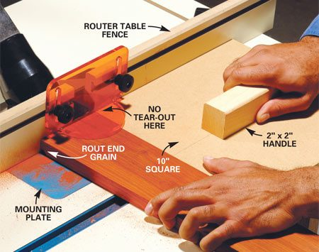 <b>Photo 2: Rout with a push block</b></br> Get tear-out-free end-grain routing. Screw a 2x2 handle to a 10-in. square of wood. Hold the work piece firmly against the wood square and push it past the bit. Maintain slight pressure against the fence to make sure the edge of the square push block stays in contact with the fence throughout the cut.