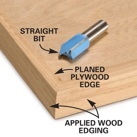 <b>Smooth, straight edges</b></br> These plywood edges were smoothed to receive solid wood edging.