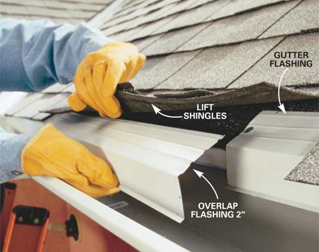 <b>Photo 11: Install gutter apron flashing</b></br> Slide gutter flashing under the shingles and secure with 1-in. roofing nails every 2 ft. Lap sections about 2 in.