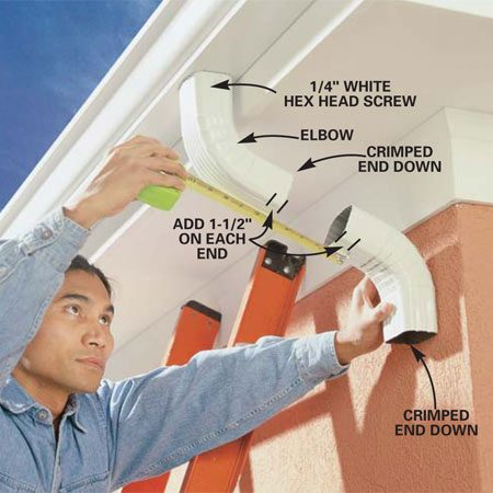 <b>Photo 13: Measure downspout sections</b></br> Screw an elbow to the downspout outlet. Hold another elbow against the wall and measure between them. Allow for a 1-1/2-in. overlap at each end. Use a hacksaw to cut this length from the uncrimped end of a downspout tube.