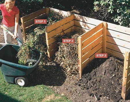 <b>Composting steps</b></br>  <p>Shift the compost from bin to bin to accelerate the decomposition.</p>