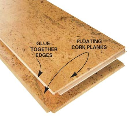 Glue-together cork planks (floating floor)