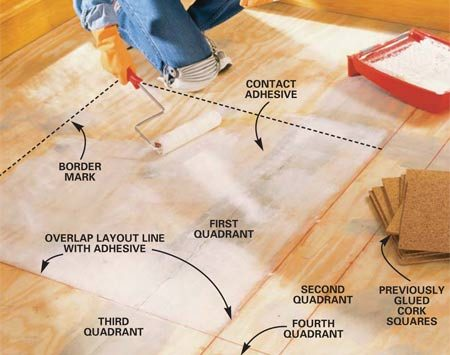 <b>Photo 4: Spread adhesive on the floor</b></br> Roll enough adhesive to lay the cork in the first quadrant. Let the adhesive dry to the touch (about 30 minutes or more). Lay the squares beginning at the center, and then work your way out, butting the tiles tightly.